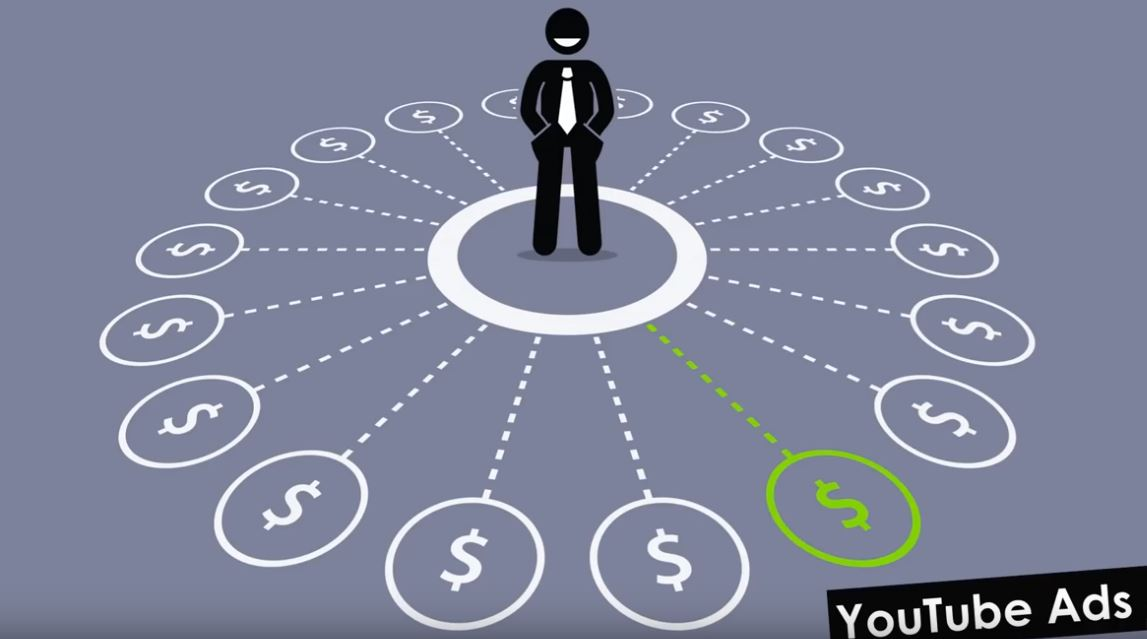 How much money can you make from youtube income stream